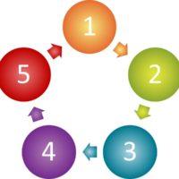 5-clipart-step-13